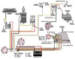 mercury pin wiring harness diagram mercury mercury outboard control wiring diagram images wiring diagram for on mercury 14 pin wiring harness diagram