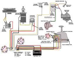 mercury 14 pin wiring harness diagram mercury mercury outboard control wiring diagram images wiring diagram for on mercury 14 pin wiring harness diagram