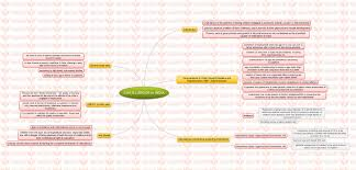 insights mindmaps gst issue and child labour in insights child labour in
