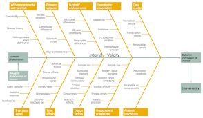 ishikawa diagram   professional business diagramsishikawa diagram   fishbone variance diagram  example
