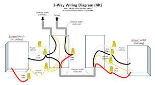 insteon 3 way switch alternate wiring bithead s blog 3 way wiring alt