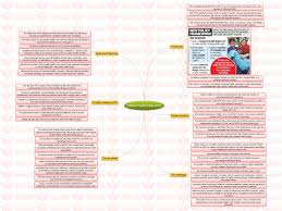 insights mindmaps urbanisation in and national health insights mindmaps urbanisation in and national health policy 2015