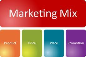 term paper on marketing mix     casestudyhouse   com