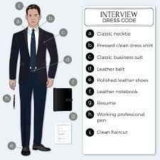 how you must dress for job interviews job interview dress