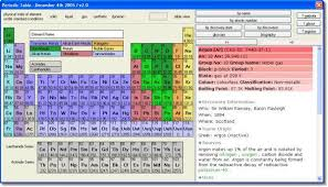 periodic table   downloadperiodic table    s multimedia gallery
