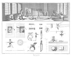 adam smith revolutionary the charnel house an 18th century pin factory from the encyclopatildecopydie edited by denis diderot and jean
