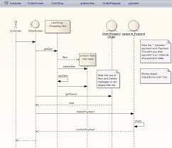 best images of software component interaction diagram   uml    enterprise architect sequence diagram