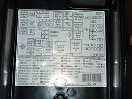 sparky s answers 2004 kia optima power windows do not work