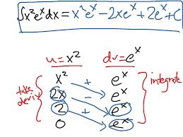 tabular integration tabular integration by parts
