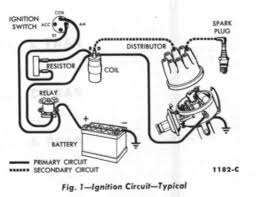 auto coil wiring diagram auto wiring diagrams online automotive wiring diagram resistor to coil connect to distributor