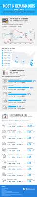 job description templates for s most in demand jobs infographic the most in demand jobs for 2017 monthly demand salary and growth trends