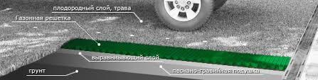 <b>Газонная решетка</b> для <b>парковки</b> - Купить пластиковые <b>газонные</b> ...