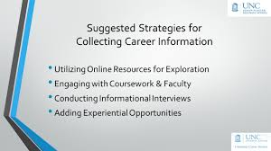 encouraging thoughtful career exploration and decision making collecting career information utilizing online resources for exploration engaging coursework faculty conducting informational interviews adding