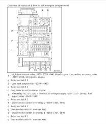 vw jetta fuse box diagram image details recently i got back into the vw club my 2013 jetta tdi too low to display 2013 volkswagen jetta fuse box diagram further 2012