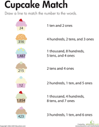Number Place Values: Cupcake Match | Worksheet | Education.comSecond Grade Place Value Worksheets: Number Place Values: Cupcake Match
