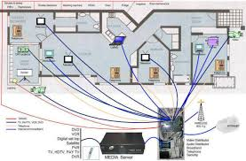 wiring diagram home networking wiring image wiring cable tv house wiring diagram cable tv house wiring diagram and on wiring diagram home networking