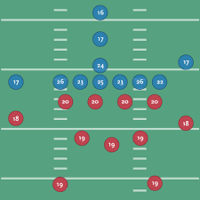 writing   ben fry » brains on the linepositions  png