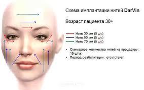 <b>Balance Med Esthetic Нити</b> из поликапролактона Darvin, 5 шт ...