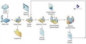 work flow diagram   visio tutorialvisio work flow diagram icons
