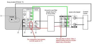wiring diagram for freightliner columbia info freightliner radio wiring harness freightliner wiring diagrams wiring diagram