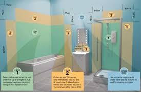bathroom lighting bathroom and lighting on pinterest bathroom lighting options