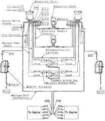 rotork iq10 wiring diagram rotork image wiring diagram rotork wiring diagram basic pics 64037 linkinx com on rotork iq10 wiring diagram