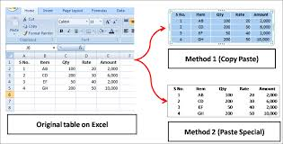 all about presentations by jazz factory how to present excel copy an object > under home tab on your extreme left > paste > paste special shortcut alt e s v in 2007 how do you make your excel tables