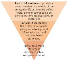 writing an essay intro sample essay introduction paragraph some samples of the essay introduction   masterpaperscom