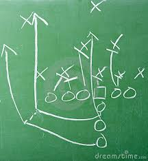 sweep   coaching football plays and drills   pinterest      sweep   coaching football plays and drills   pinterest   anatomy  banners and football