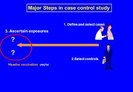 case control studies essays case control studies case control study