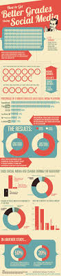 infographic on how social media can be educational the mary sue advertising