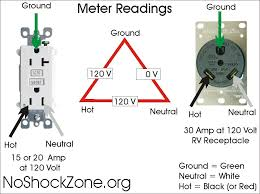 mis wiring a 120 volt rv outlet 240 volts no~shock~zone 20 30 amp 120v metered