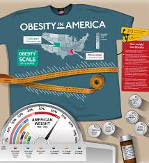 best images about obesity aging population 17 best images about obesity aging population healthy food and robert wood johnson