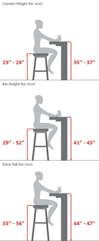 table bar height chairs diy: bar stool buying guide bar stool buying guideor the builders guide when building desks tables or bars these measurements come in handy