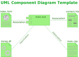 uml component diagram example   online shopping   uml component    uml component diagram template