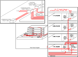 design a room floor plan   electrical riser diagram   design    design a room floor plan   electrical riser diagram