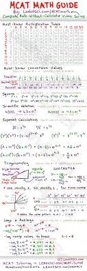 best images about high school homeschool high check out this mcat math study guide cheat sheet