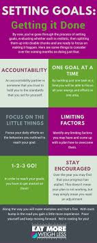 17 best images about fitness and life goals how to set design by now you ve gone through the process of setting goals evaluating whether