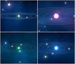 <b>System colours</b> - No Man's Sky Wiki