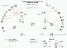 albanynet gifthis diagram shows the albany campus network