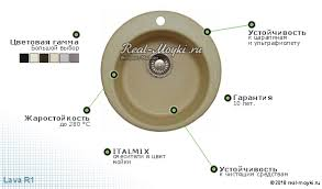<b>Мойка</b> для кухни <b>Lava R1</b> из искусственного камня | Купить ...