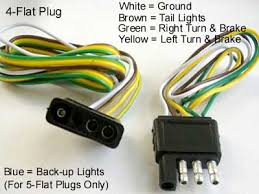 trailer wiring and brake control wiring for towing trailers 4 flat wiring diagram 6 and 7 way
