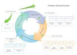 problem solving circular   free problem solving circular templatesproblem solving circular