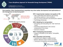 research grants siebel energy institute trans disciplinary approach for renewable energy development trend