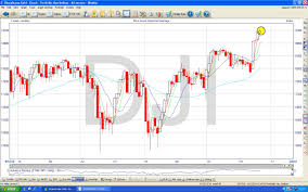 wheelieblog the italian job a look at indexes oil gold and the picture