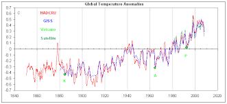 argumentative essay on is global warming man made   reportdweb  argumentative essay on is global warming man made