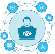 Hire PHP Developers India | Dedicated PHP Programmers for Hire
