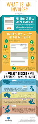 what is an invoice and how can i make one invoiceberry blog check out our infographic what is an invoice to help answer your invoicing