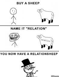Funny Relationship Memes原创_搜搜看|www.kiddychina.cn via Relatably.com