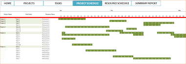doc project timetable template schedule template  doc824635 project timetable template schedule template 88 project timetable template